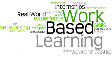 work based learning word cloud